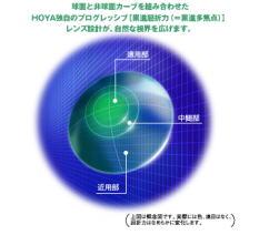 HOYA/マルチビューEXライト