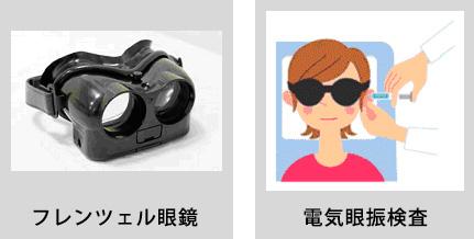 フレンツェル眼鏡/温度眼振検査
